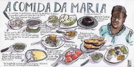 03_ind_comida